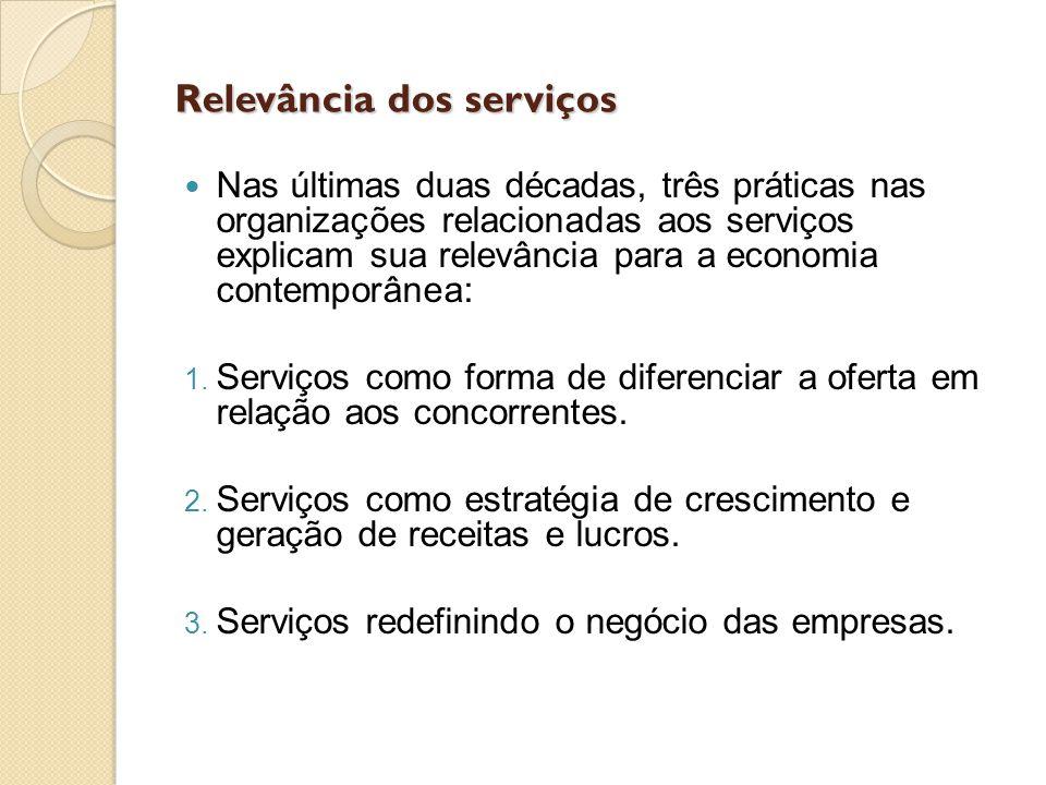 Relevância dos serviços