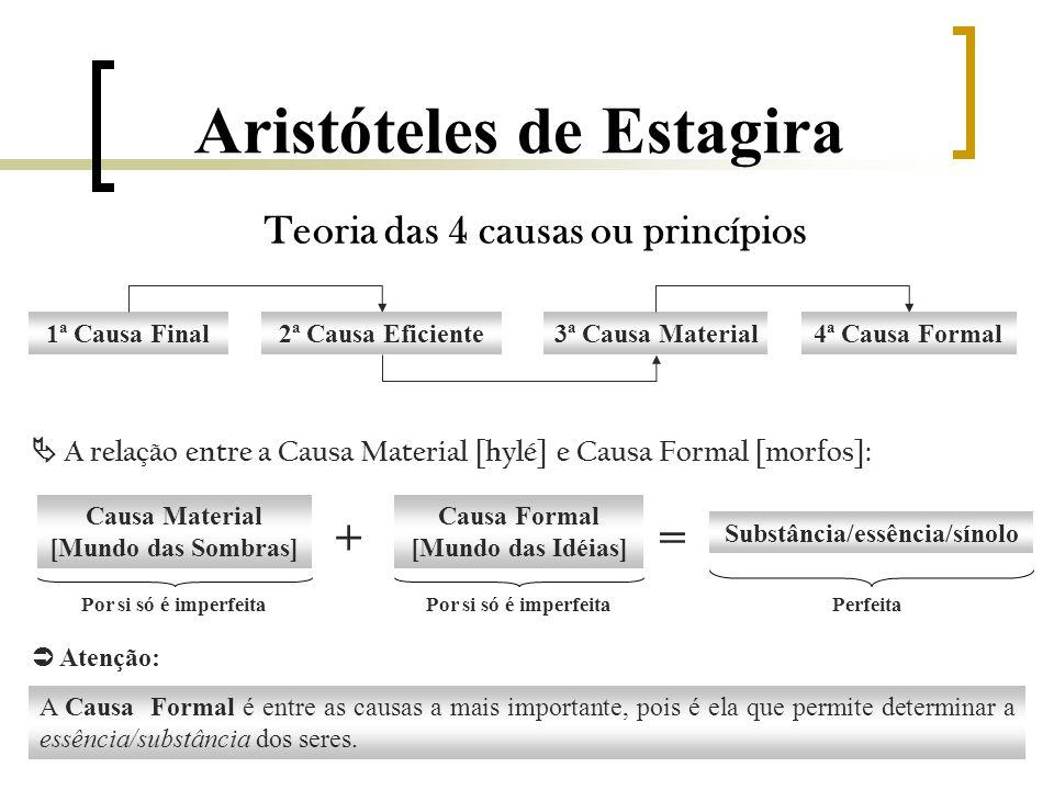 Aristóteles de Estagira