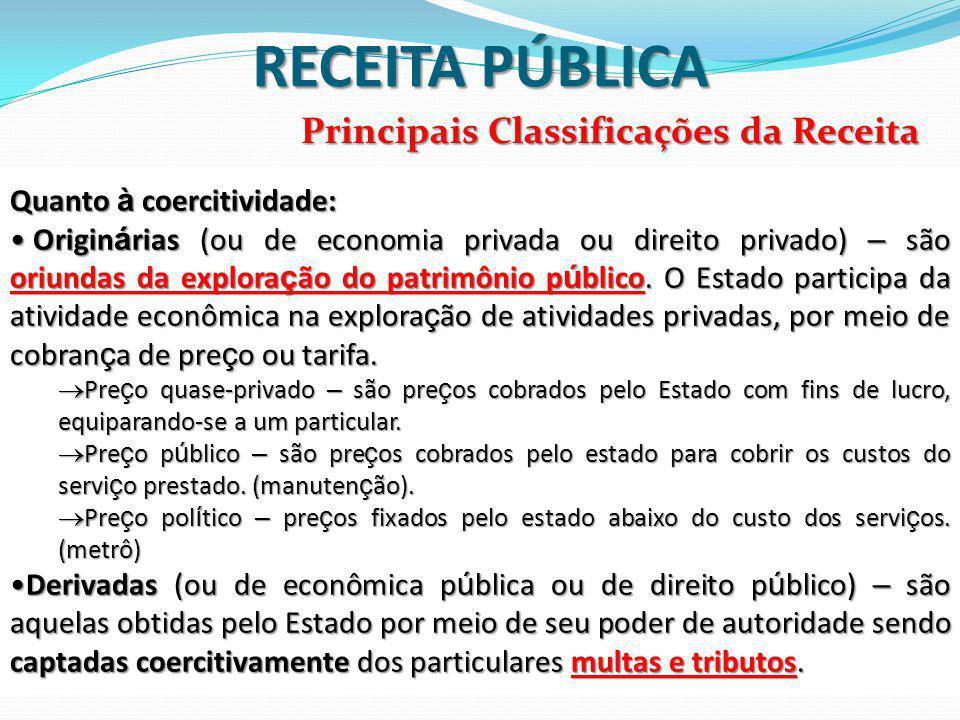 RECEITA PÚBLICA Principais Classificações da Receita
