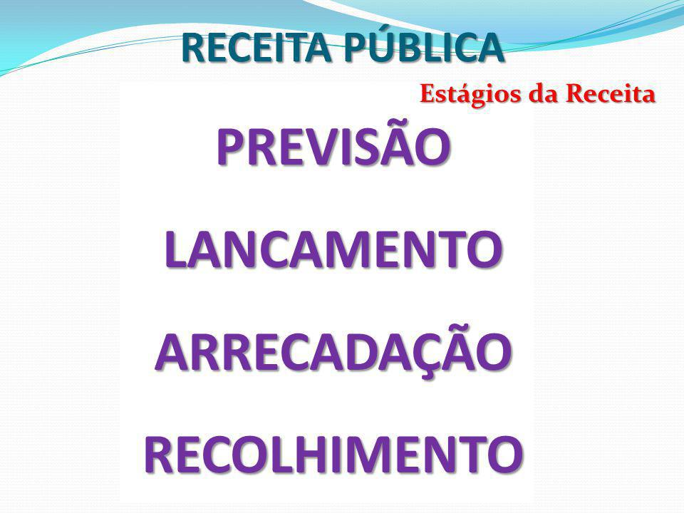 PREVISÃO LANCAMENTO ARRECADAÇÃO RECOLHIMENTO RECEITA PÚBLICA