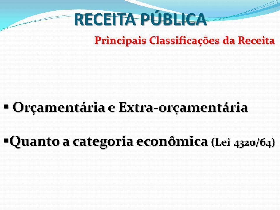 RECEITA PÚBLICA Orçamentária e Extra-orçamentária