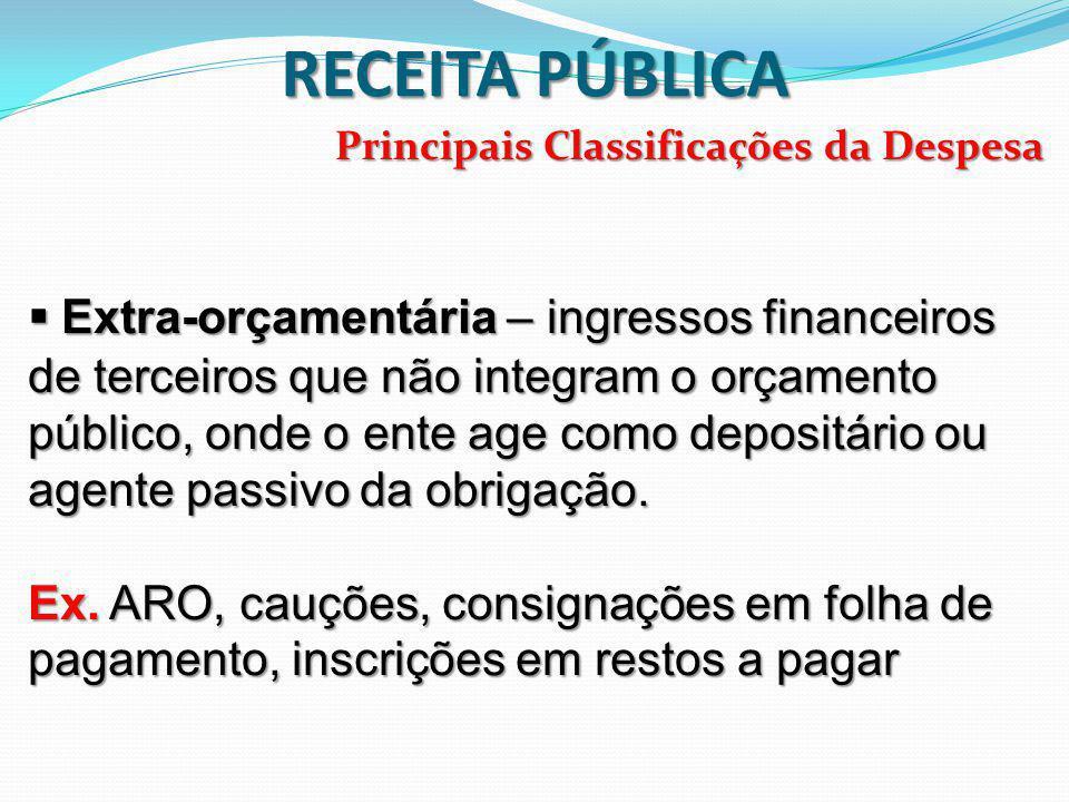 RECEITA PÚBLICA Principais Classificações da Despesa.