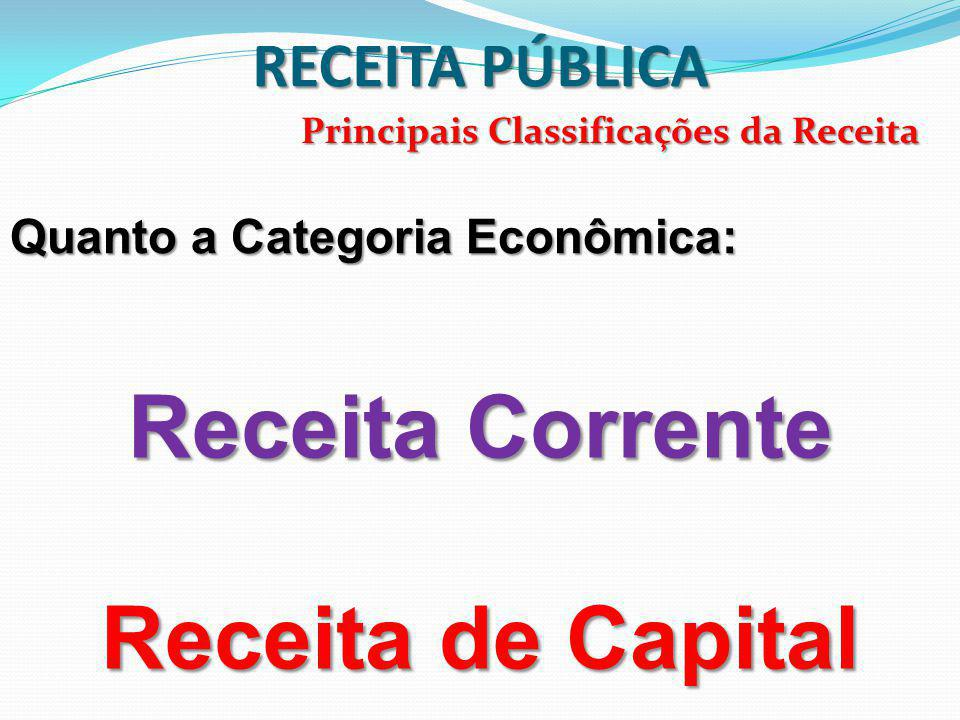 Receita Corrente Receita de Capital