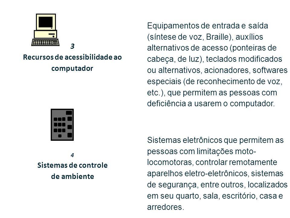 Recursos de acessibilidade ao computador