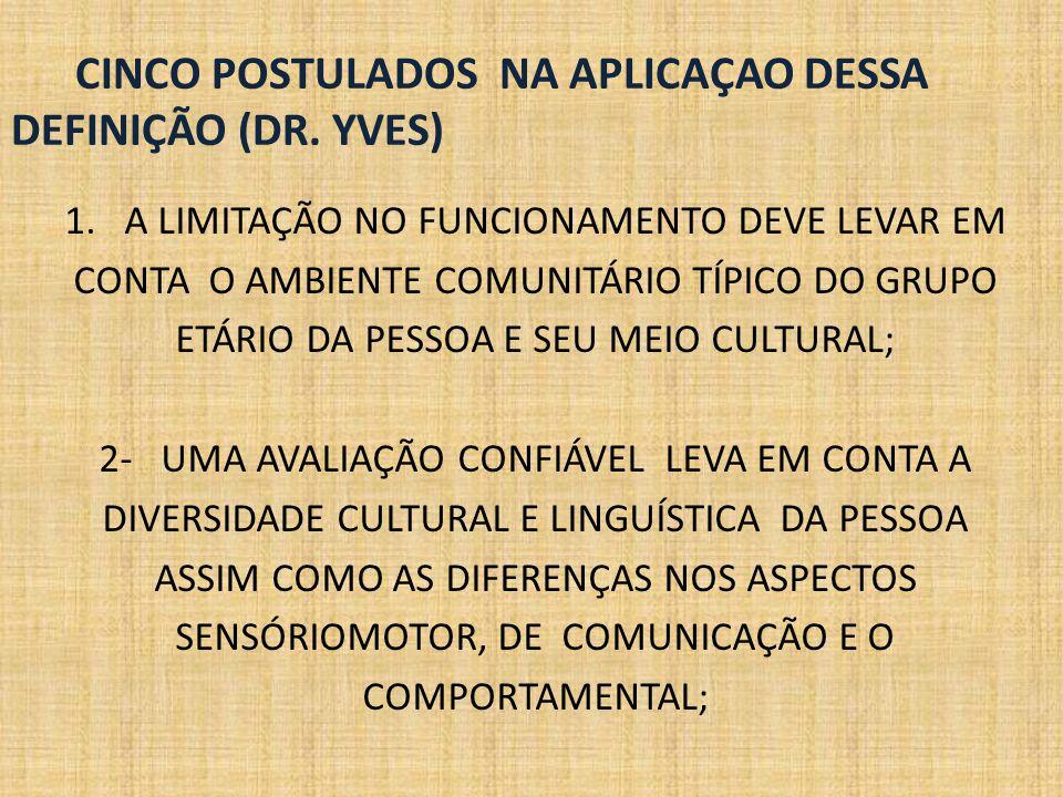 CINCO POSTULADOS NA APLICAÇAO DESSA DEFINIÇÃO (DR. YVES)