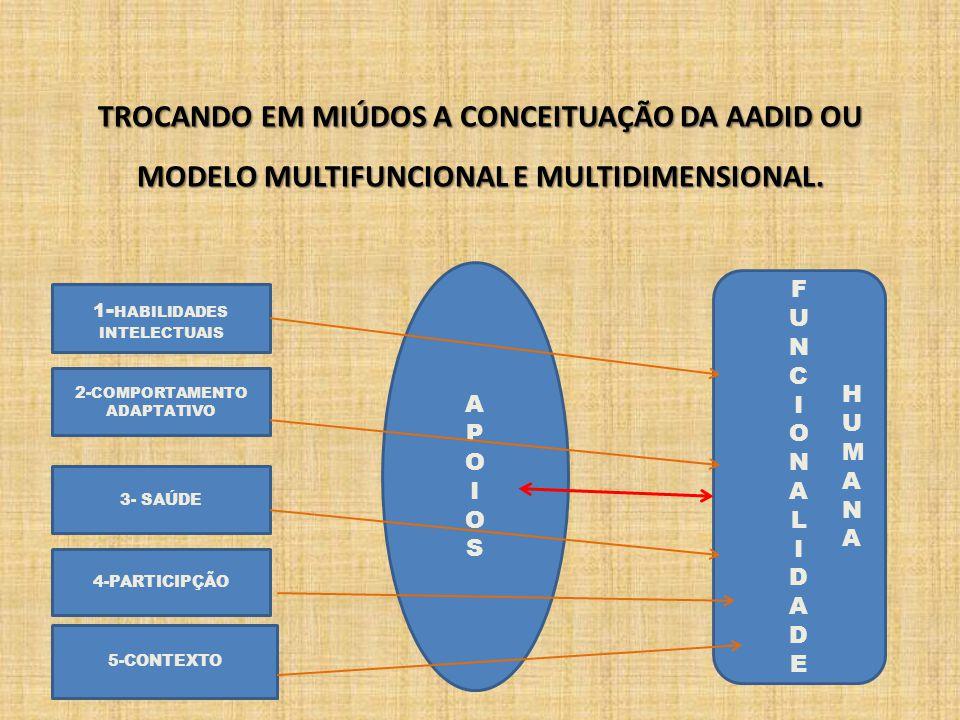 1-HABILIDADES INTELECTUAIS 2-COMPORTAMENTO ADAPTATIVO
