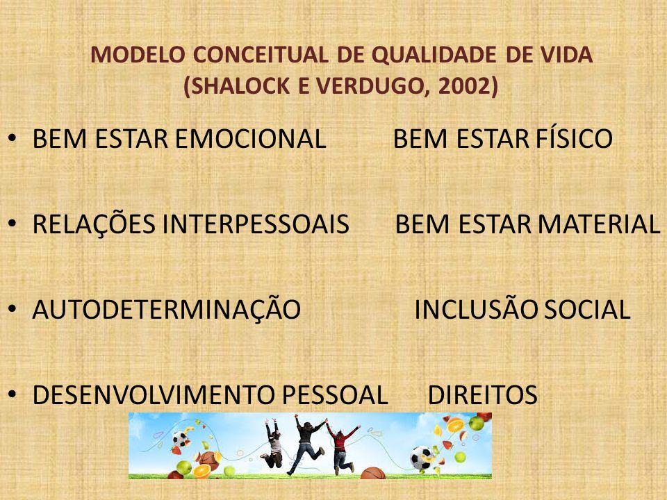 MODELO CONCEITUAL DE QUALIDADE DE VIDA (SHALOCK E VERDUGO, 2002)