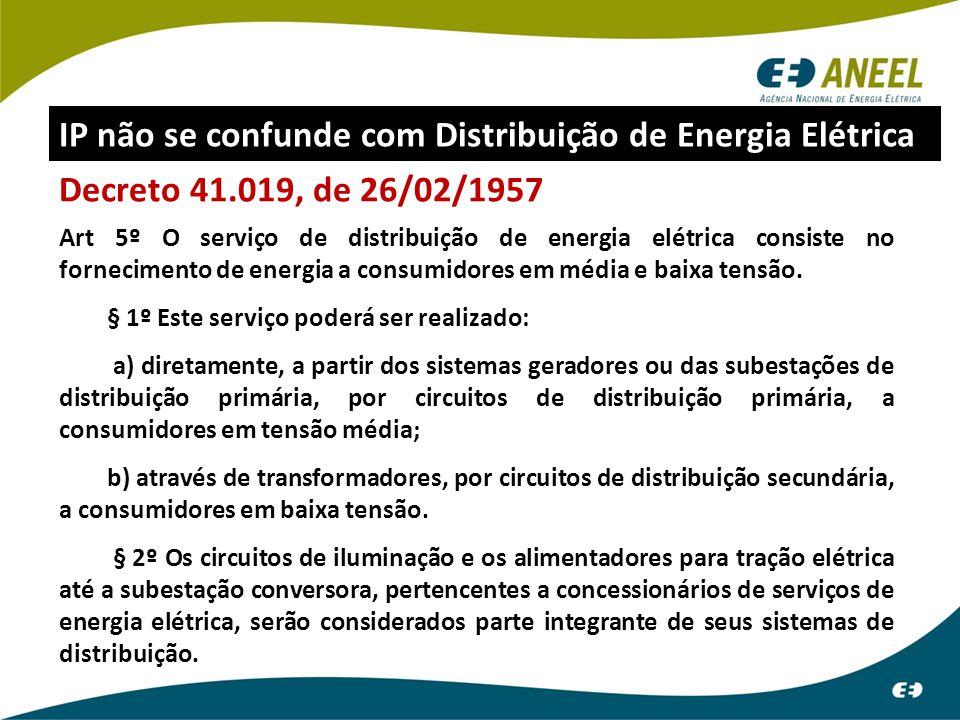 IP não se confunde com Distribuição de Energia Elétrica