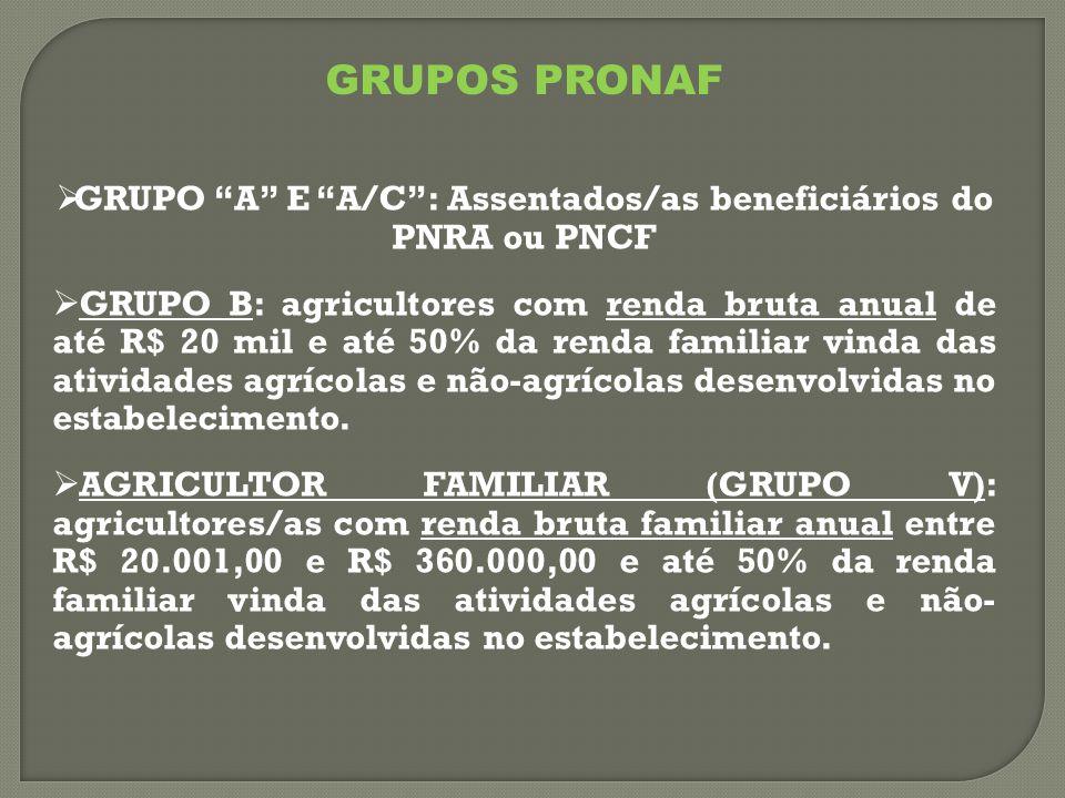 GRUPO A E A/C : Assentados/as beneficiários do PNRA ou PNCF