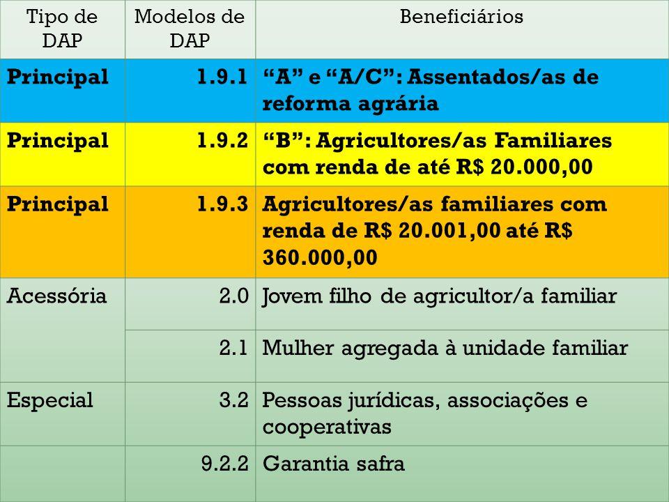 A e A/C : Assentados/as de reforma agrária 1.9.2