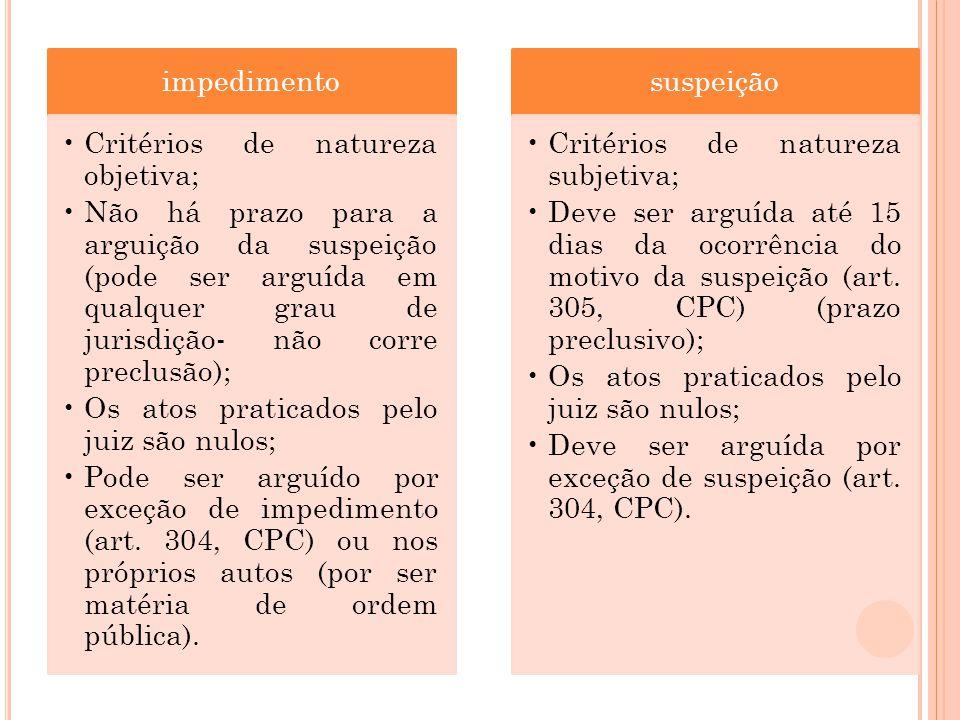 impedimento Critérios de natureza objetiva;