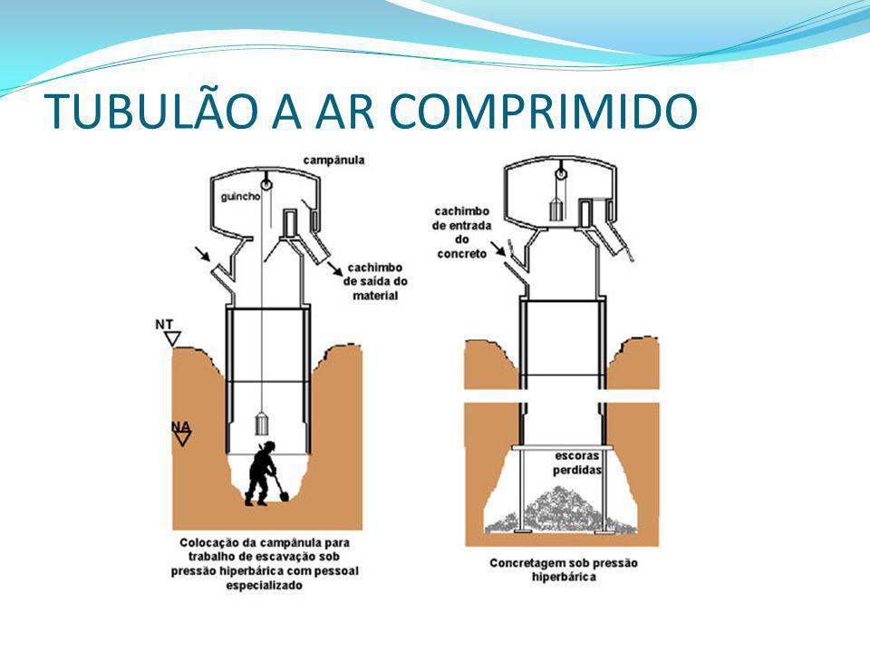 TUBULÃO A AR COMPRIMIDO