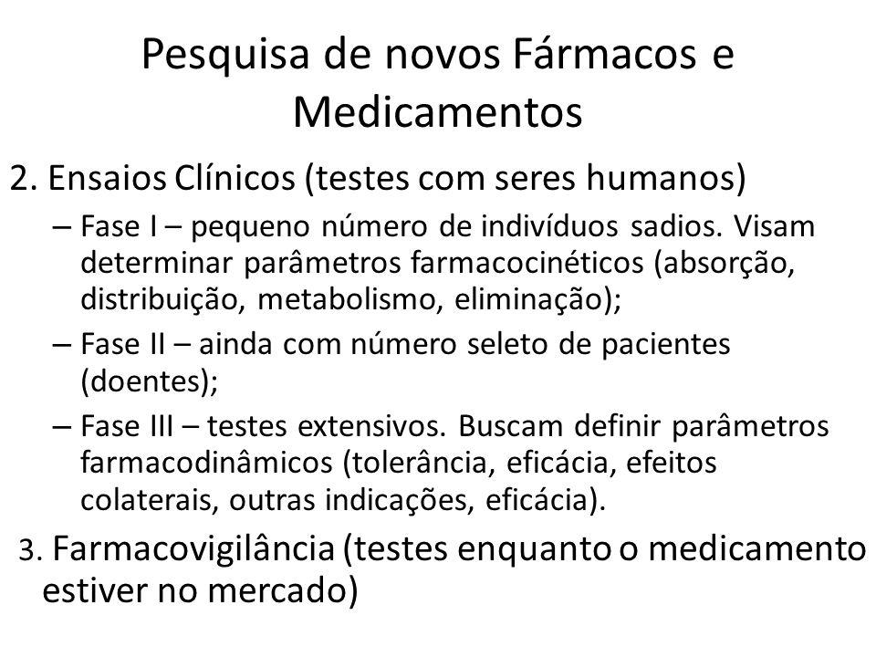 Pesquisa de novos Fármacos e Medicamentos