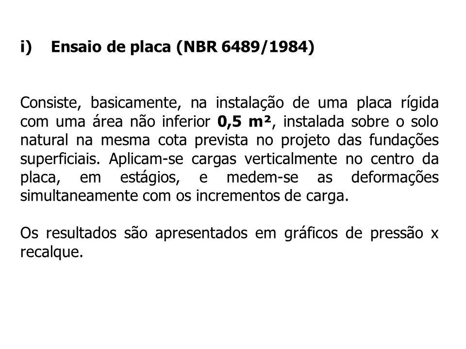 Ensaio de placa (NBR 6489/1984)