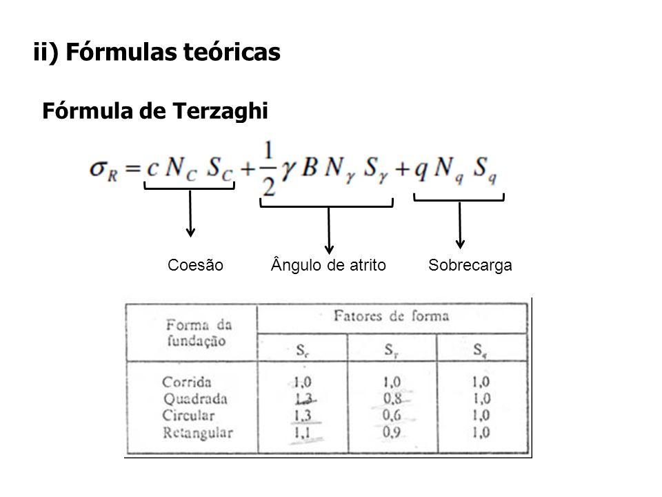 ii) Fórmulas teóricas Fórmula de Terzaghi
