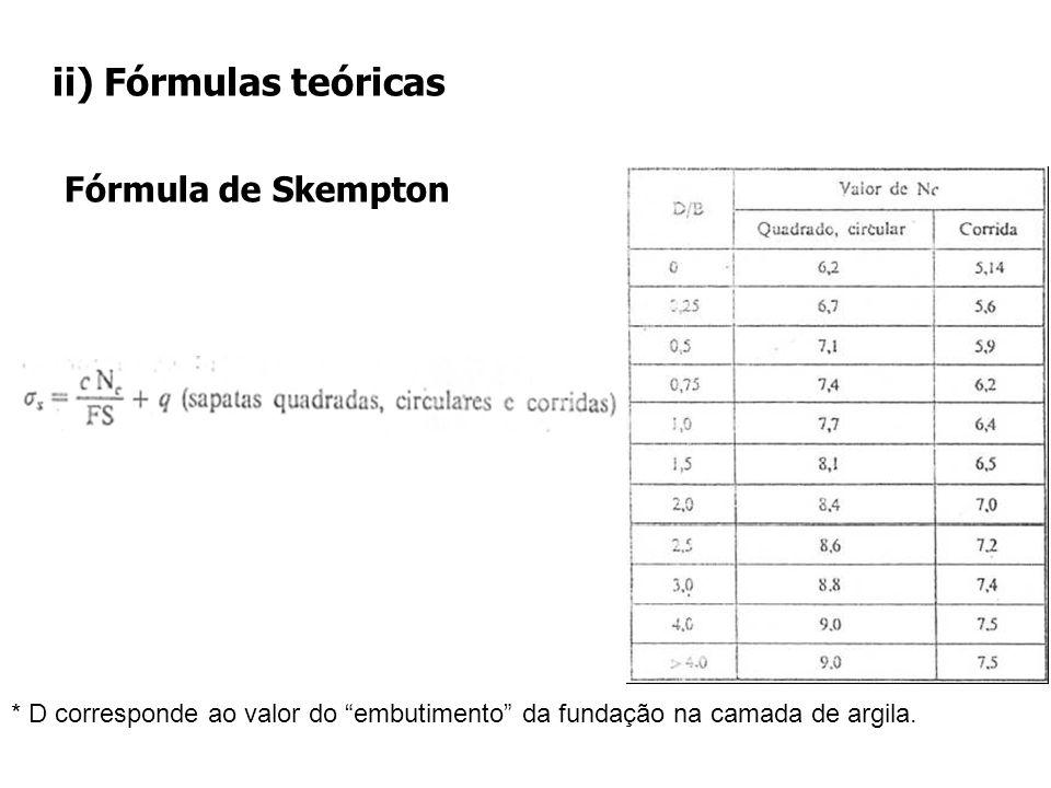 ii) Fórmulas teóricas Fórmula de Skempton