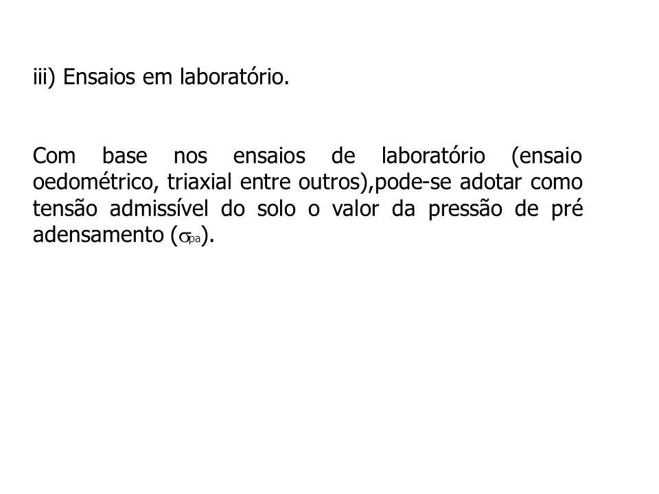 iii) Ensaios em laboratório.