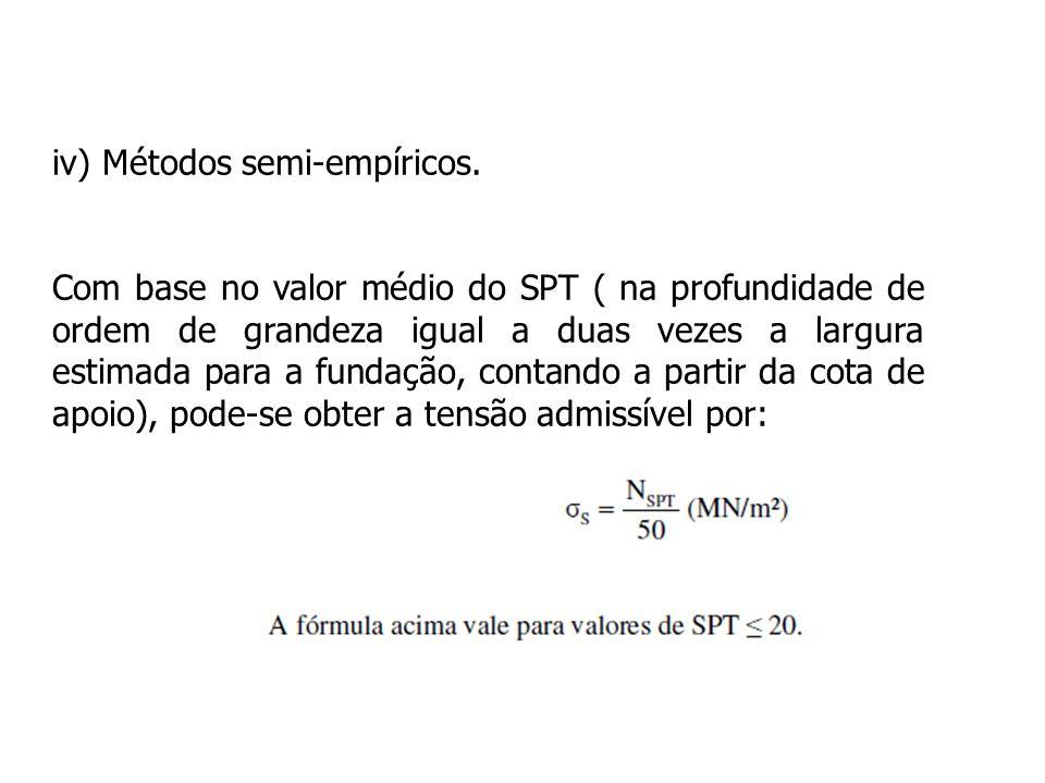 iv) Métodos semi-empíricos.