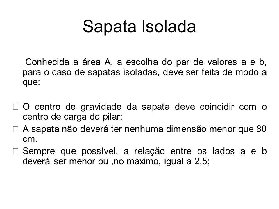 Sapata Isolada Conhecida a área A, a escolha do par de valores a e b, para o caso de sapatas isoladas, deve ser feita de modo a que:
