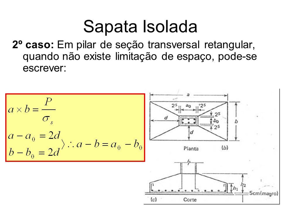 Sapata Isolada 2º caso: Em pilar de seção transversal retangular, quando não existe limitação de espaço, pode-se escrever: