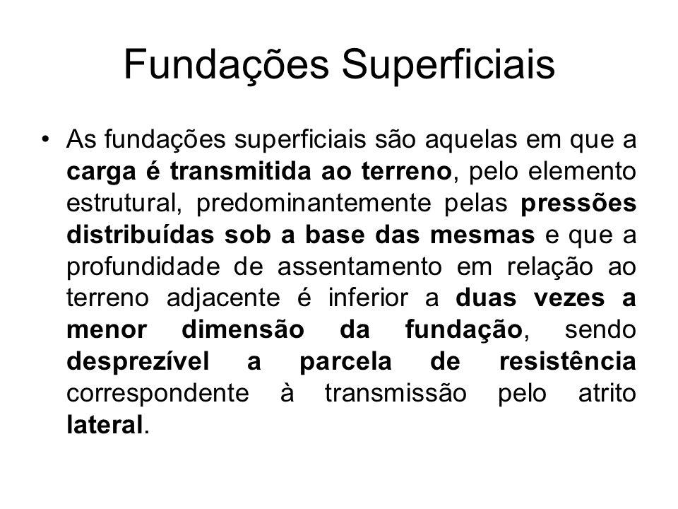 Fundações Superficiais