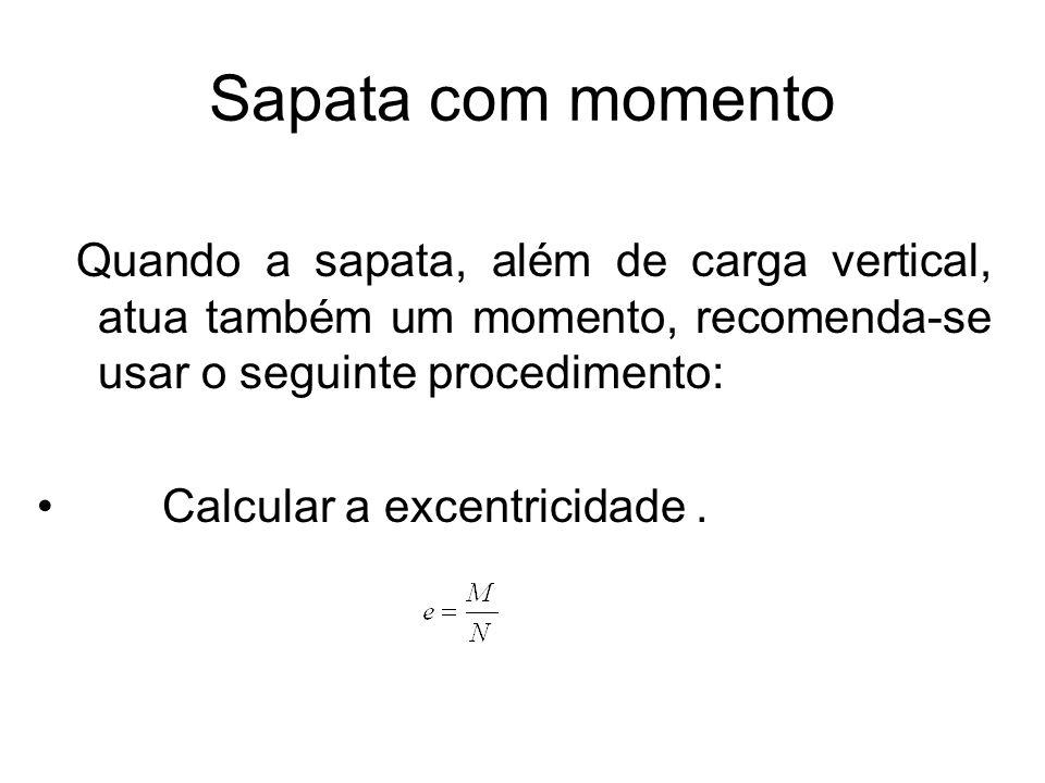 Sapata com momento Quando a sapata, além de carga vertical, atua também um momento, recomenda-se usar o seguinte procedimento:
