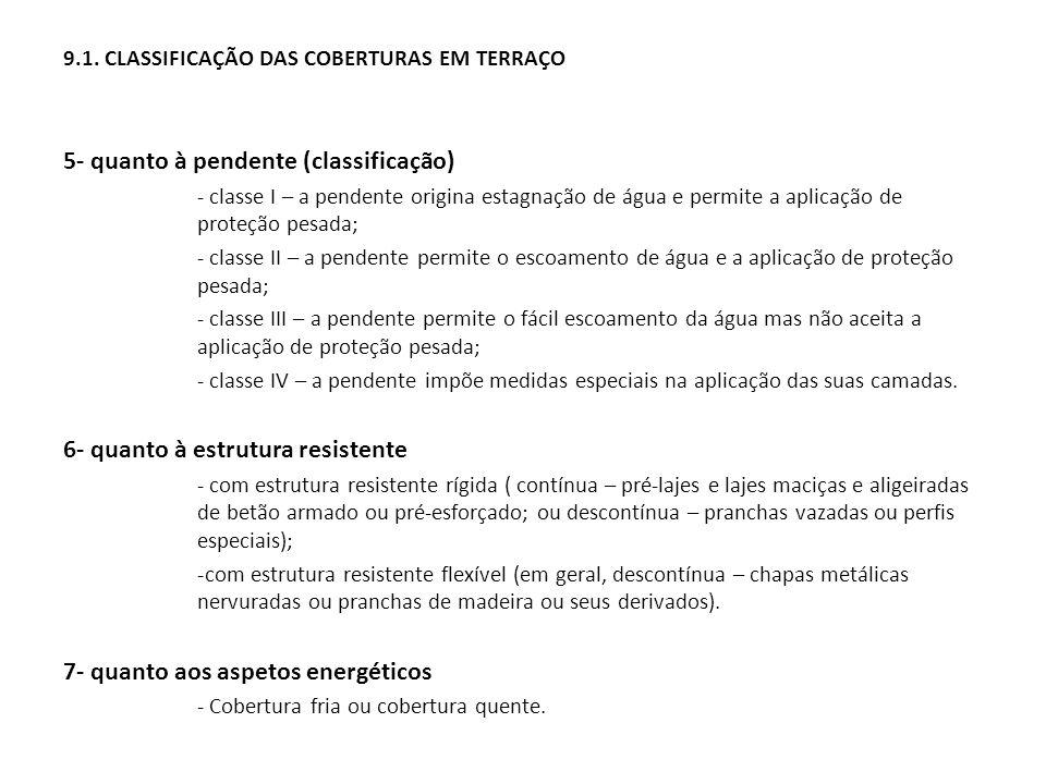 5- quanto à pendente (classificação)
