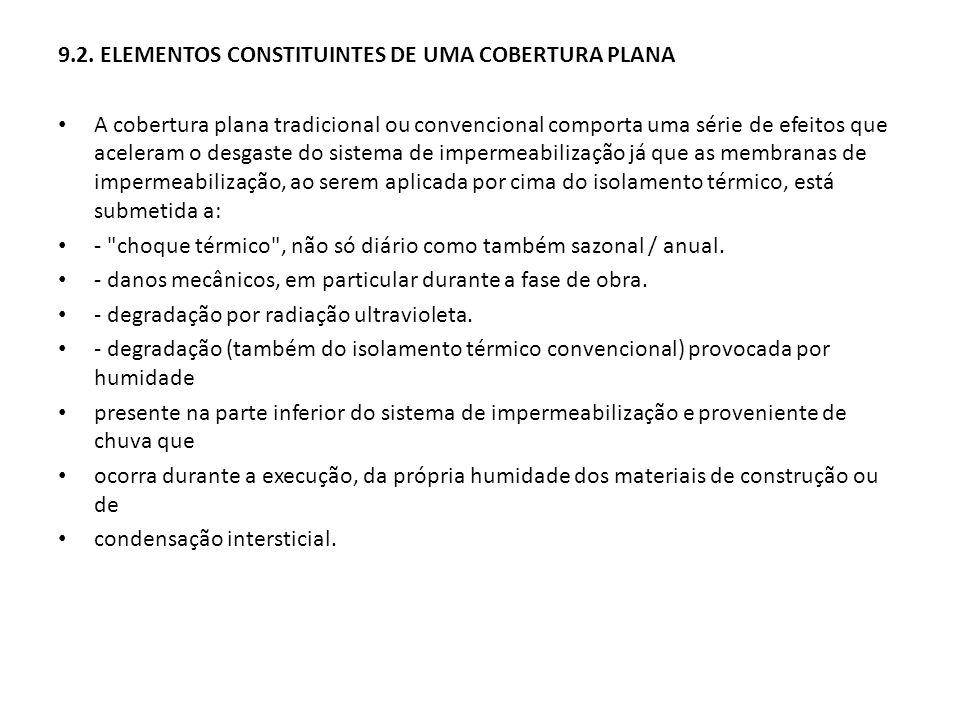 9.2. ELEMENTOS CONSTITUINTES DE UMA COBERTURA PLANA