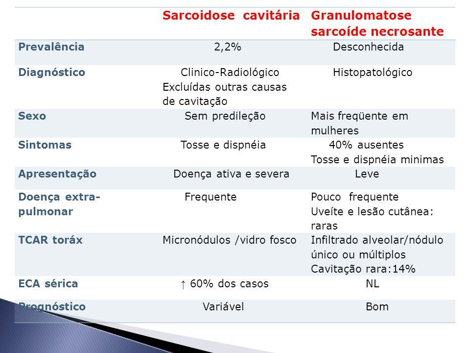 Granulomatose sarcoíde necrosante