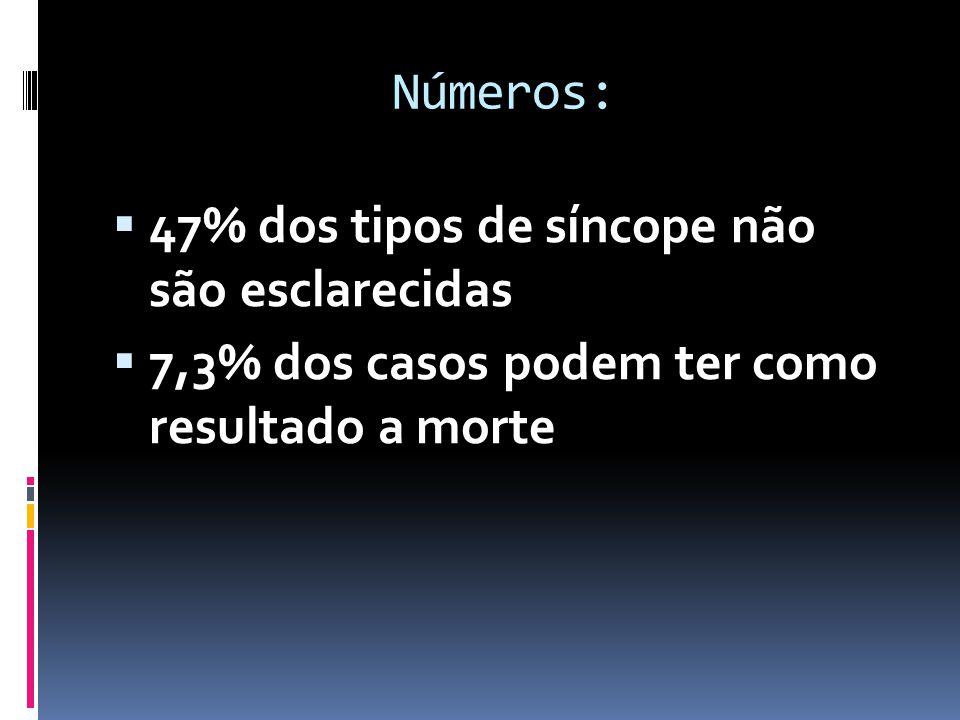 Números: 47% dos tipos de síncope não são esclarecidas.