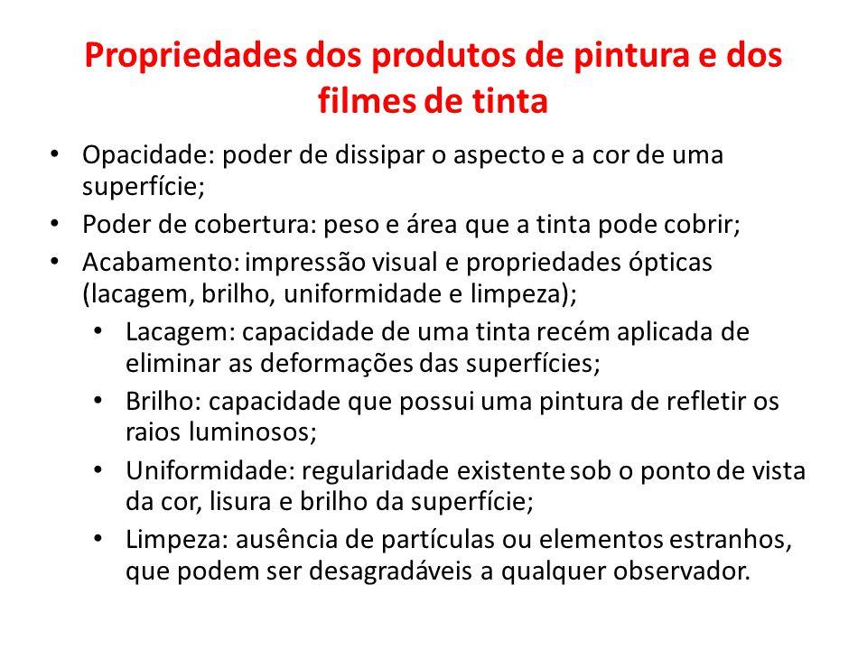 Propriedades dos produtos de pintura e dos filmes de tinta