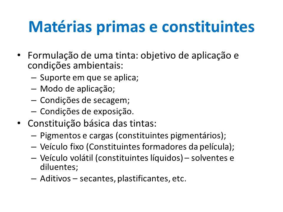 Matérias primas e constituintes