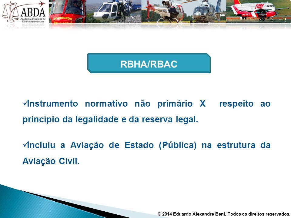 RBHA/RBAC Instrumento normativo não primário X respeito ao princípio da legalidade e da reserva legal.
