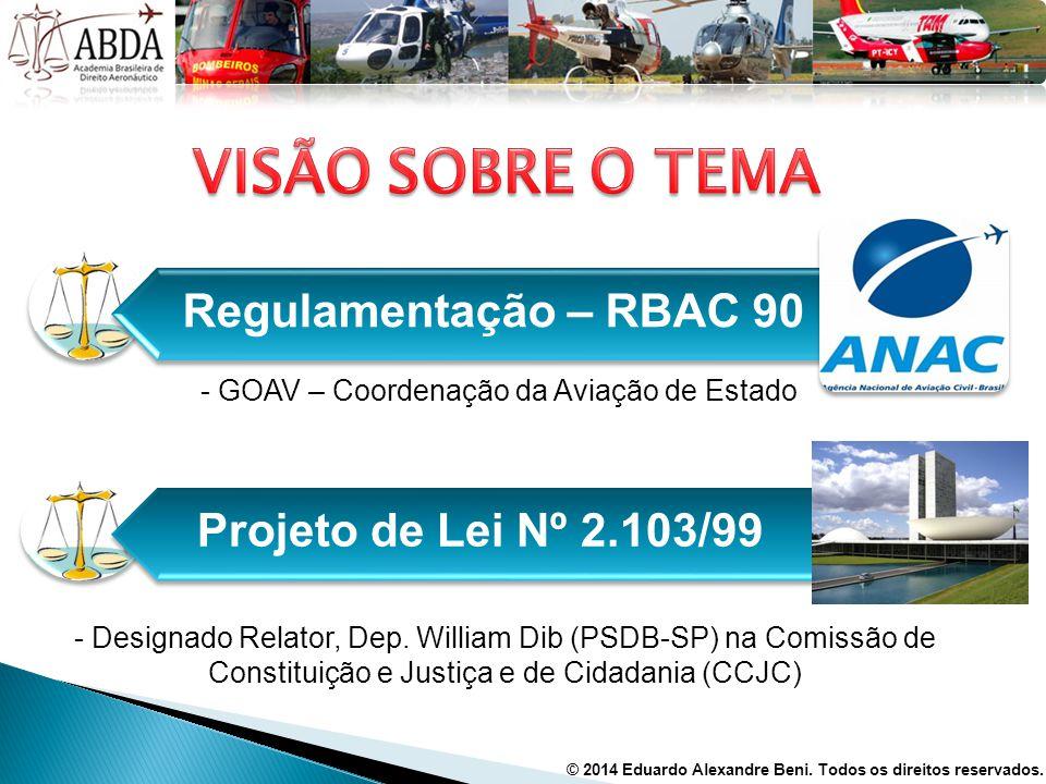 - GOAV – Coordenação da Aviação de Estado