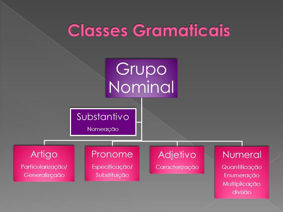 Classes Gramaticais Grupo Nominal Artigo Pronome Adjetivo Numeral