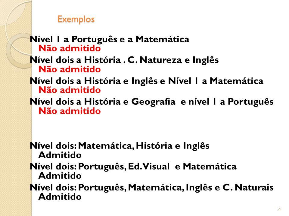 Nível 1 a Português e a Matemática Não admitido