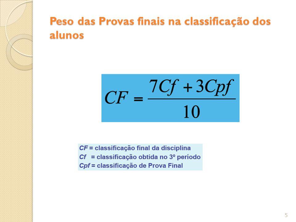 Peso das Provas finais na classificação dos alunos