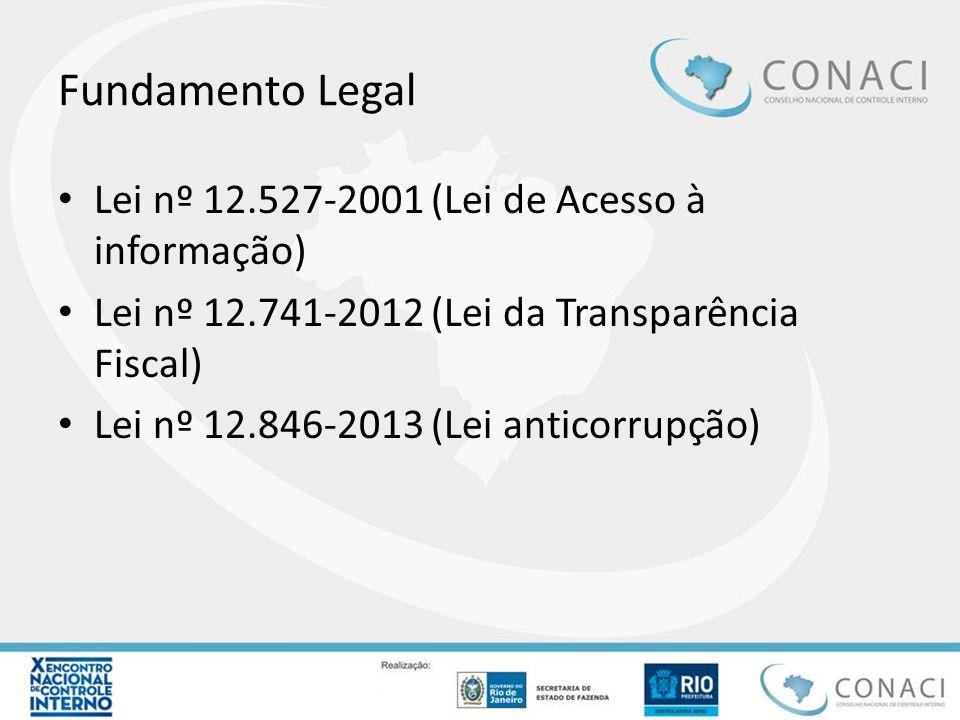 Fundamento Legal Lei nº 12.527-2001 (Lei de Acesso à informação)