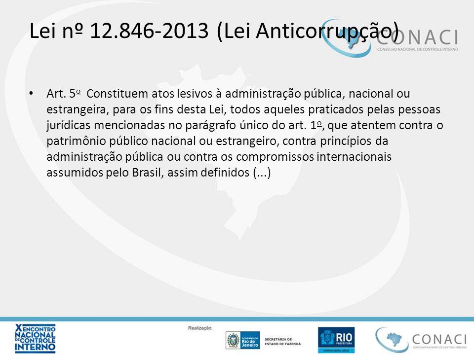 Lei nº 12.846-2013 (Lei Anticorrupção)