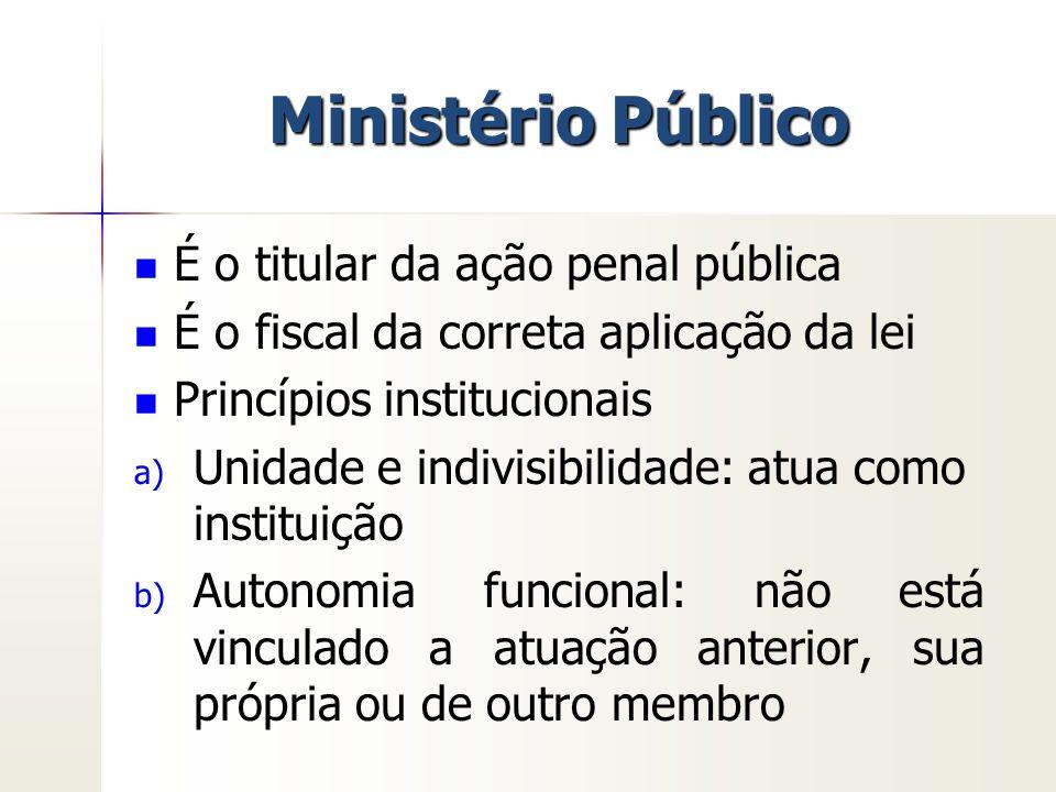 Ministério Público É o titular da ação penal pública