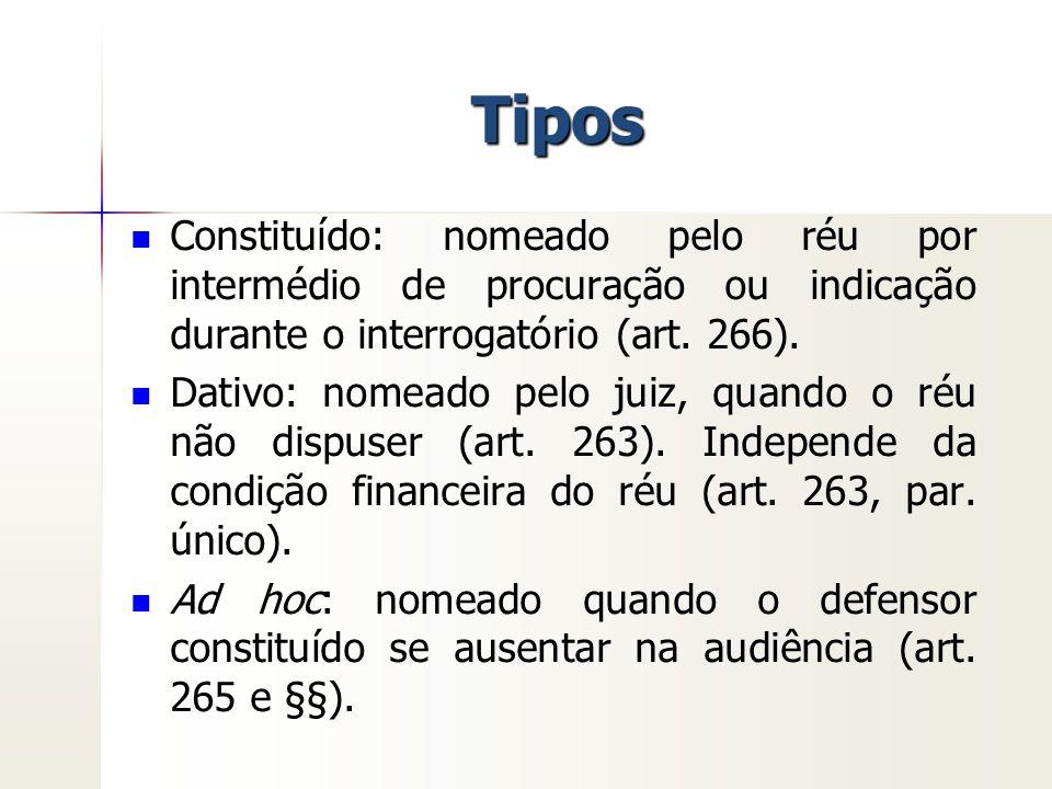 Tipos Constituído: nomeado pelo réu por intermédio de procuração ou indicação durante o interrogatório (art. 266).