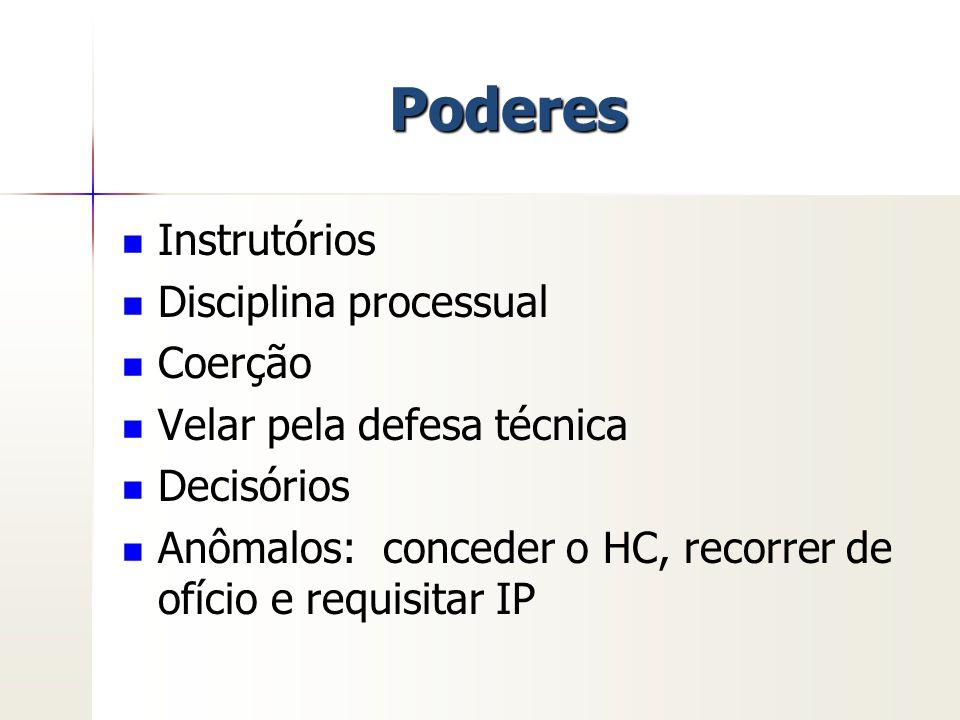 Poderes Instrutórios Disciplina processual Coerção