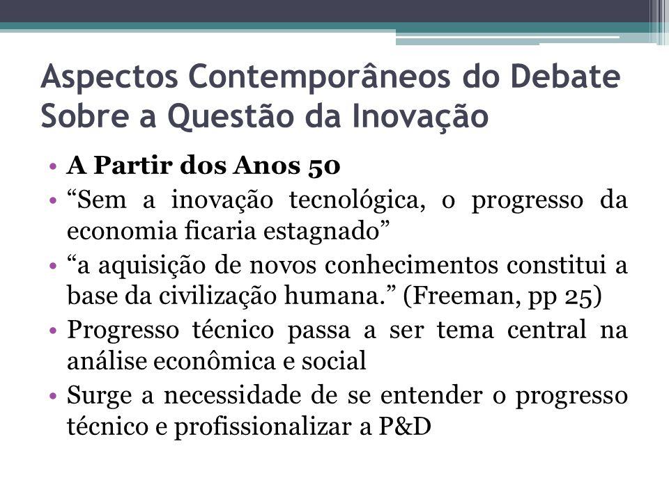 Aspectos Contemporâneos do Debate Sobre a Questão da Inovação