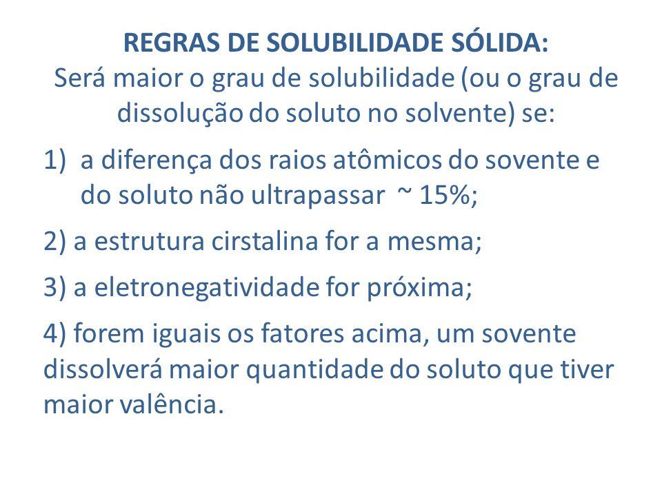 REGRAS DE SOLUBILIDADE SÓLIDA: