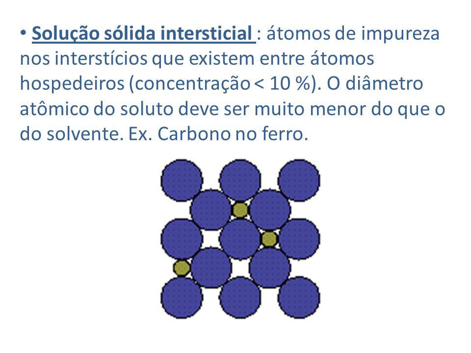 Solução sólida intersticial : átomos de impureza nos interstícios que existem entre átomos hospedeiros (concentração < 10 %).