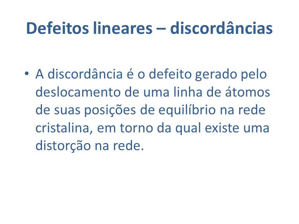 Defeitos lineares – discordâncias