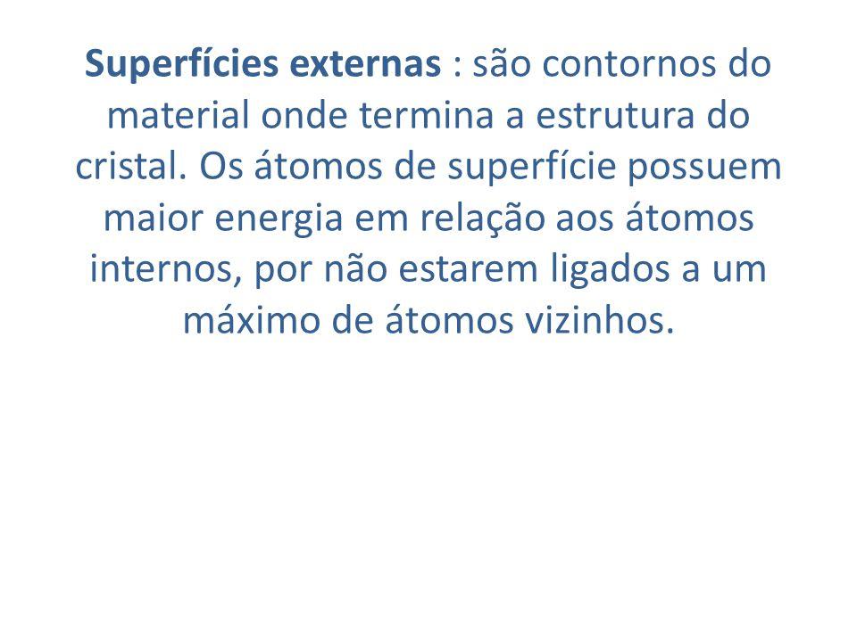 Superfícies externas : são contornos do material onde termina a estrutura do cristal.