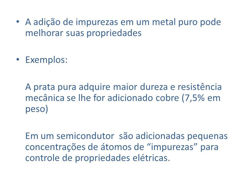 A adição de impurezas em um metal puro pode melhorar suas propriedades