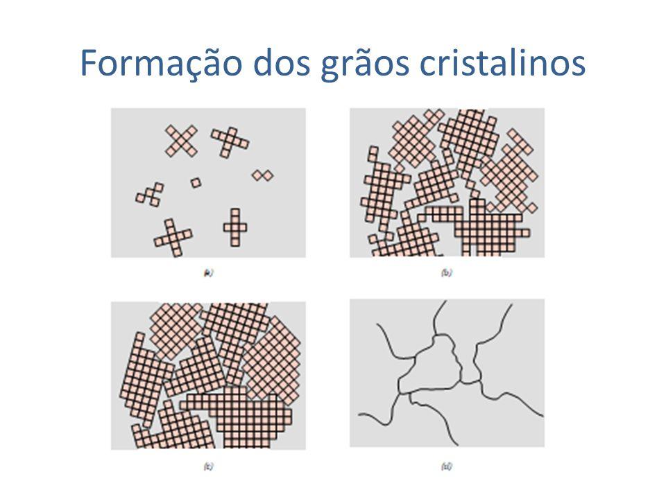 Formação dos grãos cristalinos