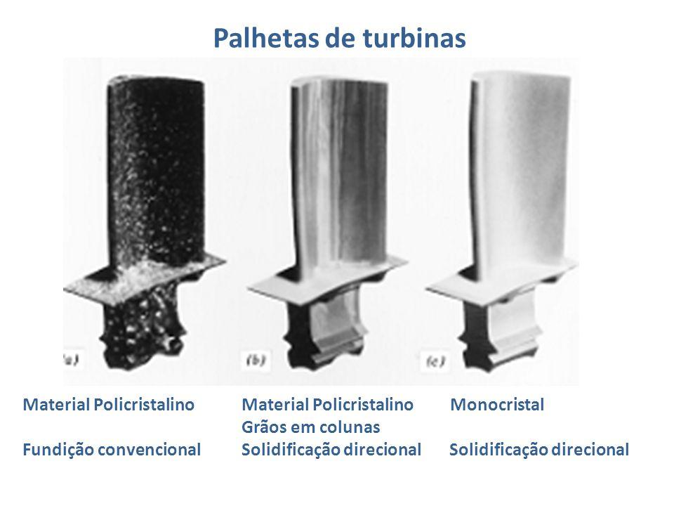Palhetas de turbinas Material Policristalino Material Policristalino Monocristal. Grãos em colunas.